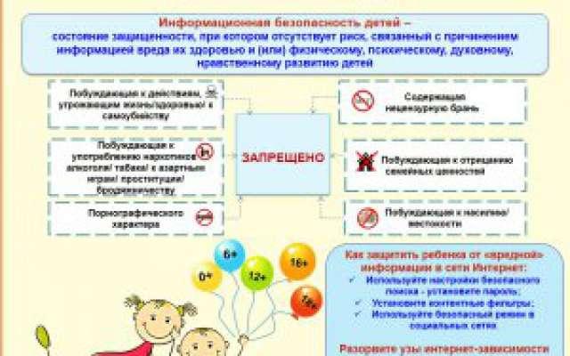 4 способа защитить ребенка от «вредной» информации